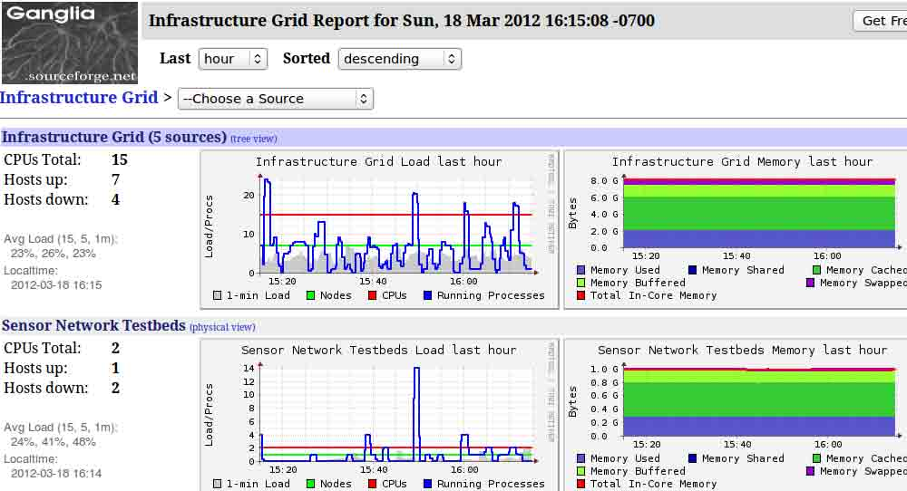 cloud-based-server-monitoring